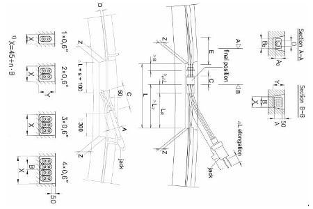 Схема натяжения стыков М и МЕ